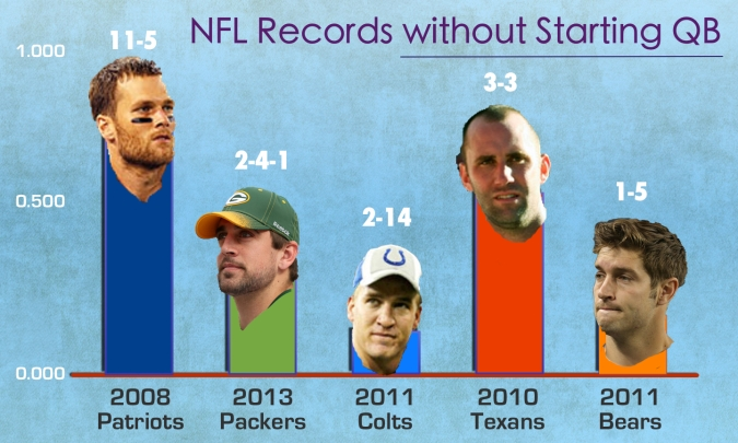nflrecordsgraphic