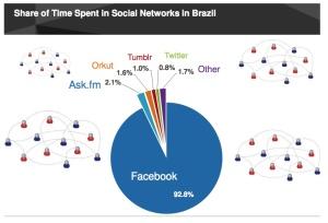 graph via Forbes